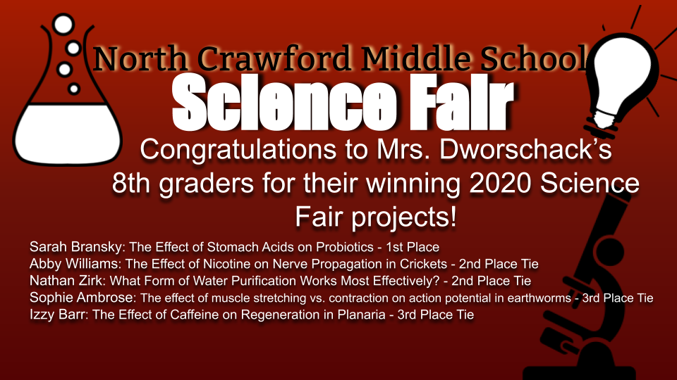 2020 Science Fair Results