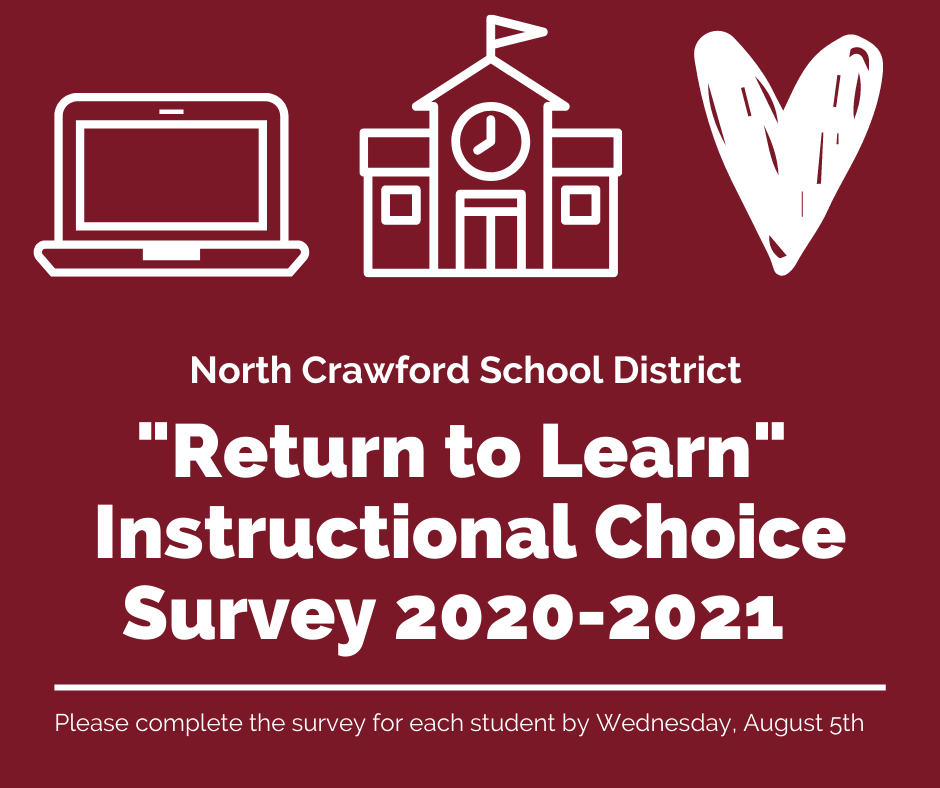 Instructional Choices Survey Graphic